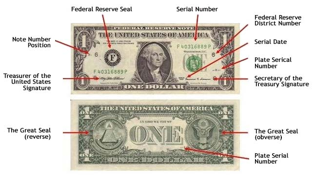 printed money secutiry features
